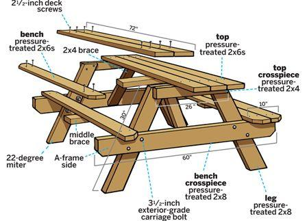 Ted S 16 000 Woodworking Plans Review Mdr International