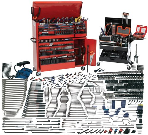 Tools for Every DIY'er to use Around the House